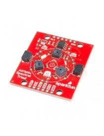 Triad Spectroscopy Sensor -...