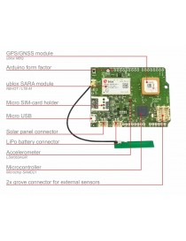 SODAQ SARA N211 - NB-IoT Shield DeLuxe - Dual Band 8 & 20